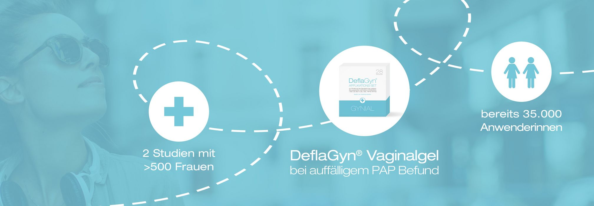 DeflaGyn Vaginalgel Studie